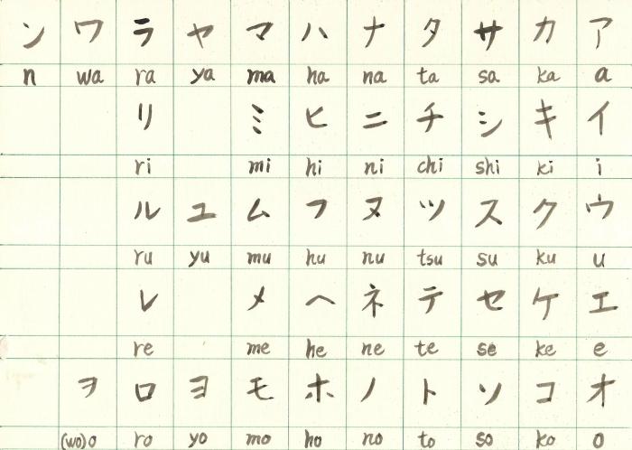 tabela_de_katakana